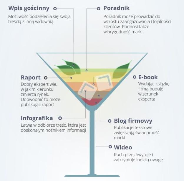 fragment infografiki